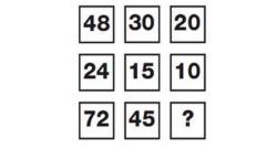 Szinte senkinek sem sikerül megoldani ezt a matematikai feladványt. Ha neked igen, nagyon büszke lehetsz magadra