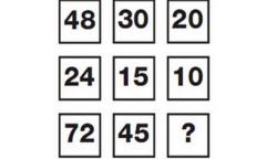 Szinte senkinek sem sikerül megoldani ezt a matematikai feladványt.