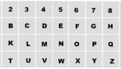 Számítsd ki neved alapján a numerológiai számod!